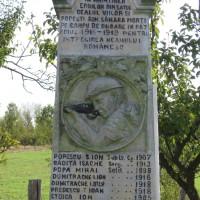 Dealu Viilor - Monumentul Eroilor căzuți în Primul Război Mondial